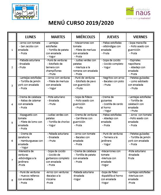 MENÚ CURSO 2019-2020